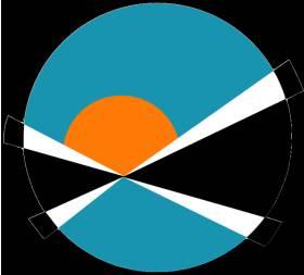 Wind River Air, LLC