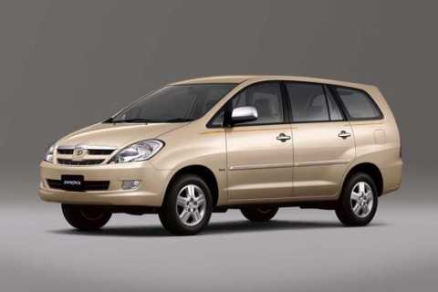 Airport to Hotel Transfer & City Tour Option – Cochin, India