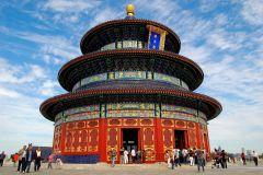 Tiananmen, Cidade Proibida, Templo do Céu e Palácio de Verão