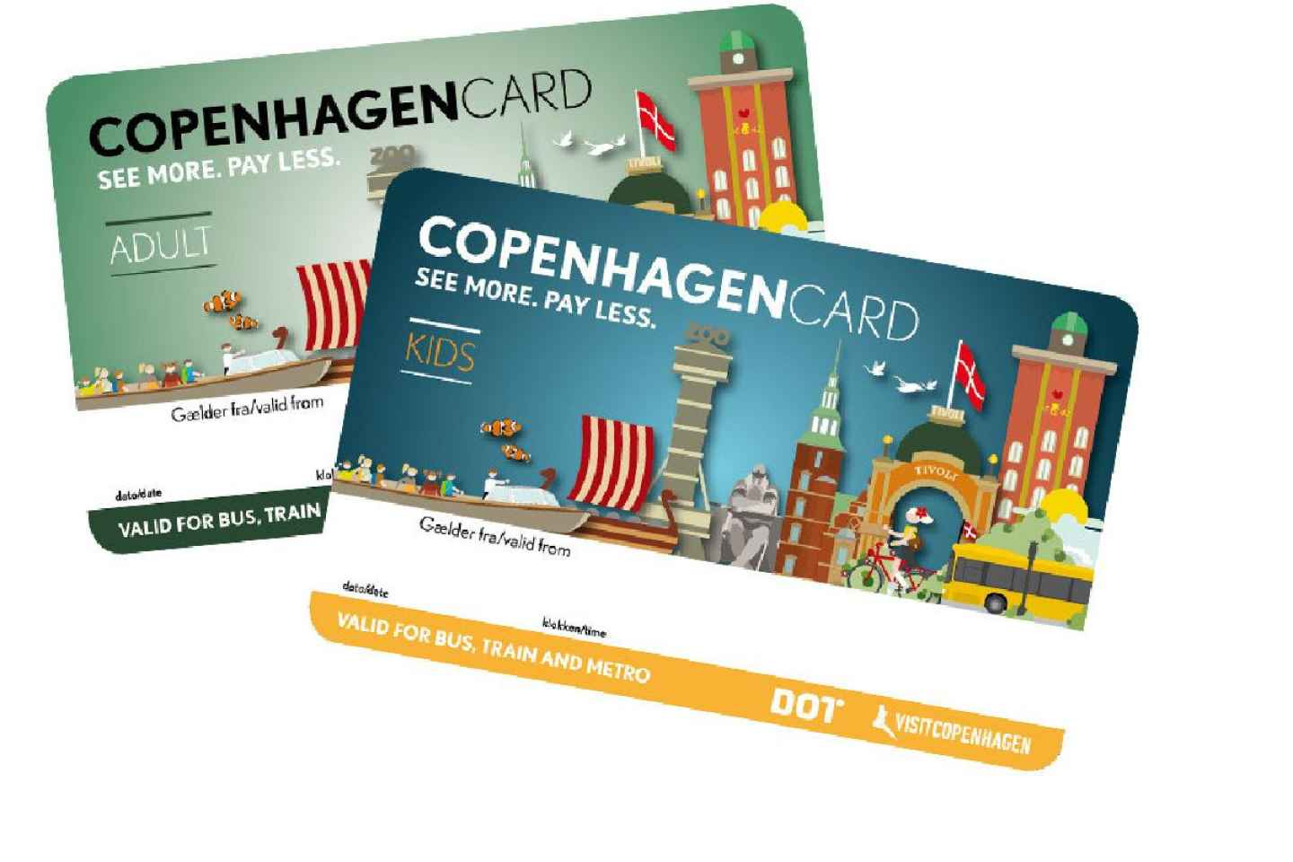 Kopenhagen City Card (inklusive Transport)